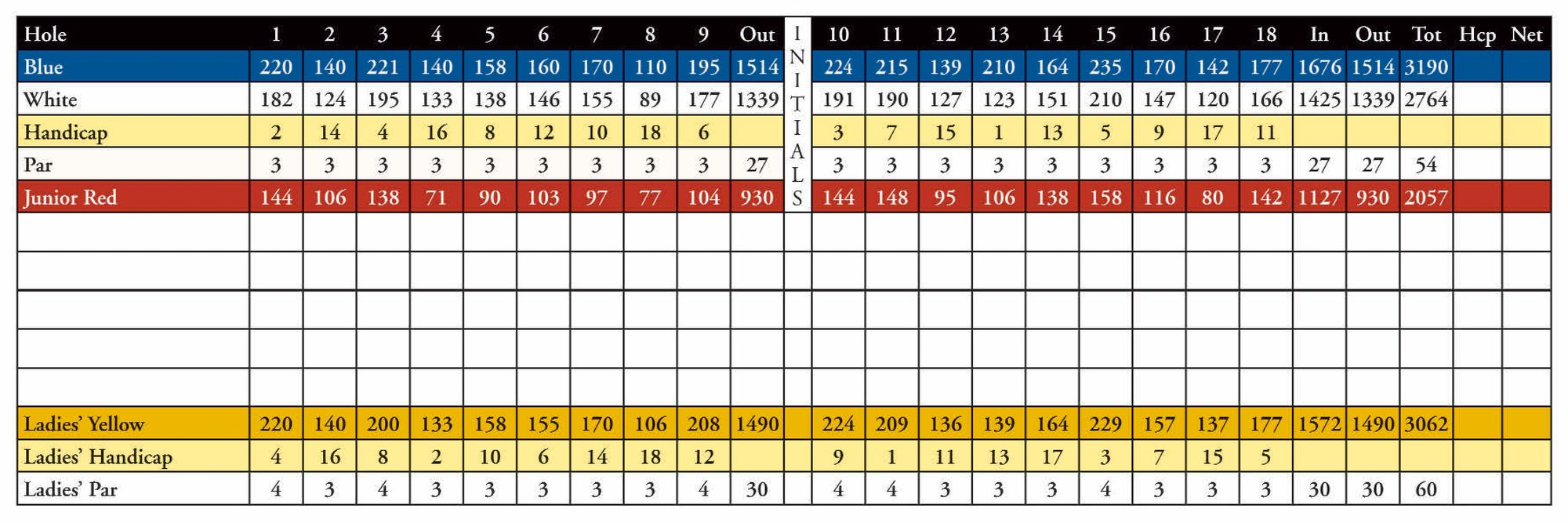 Rockland-Scorecard-2
